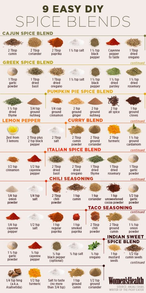 diy-spice-blends_0