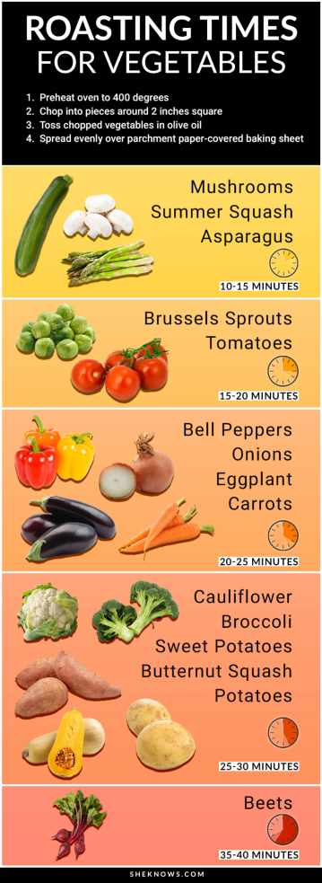 ultimate-guide-to-roasting-vegetables-pin_kbh8wi