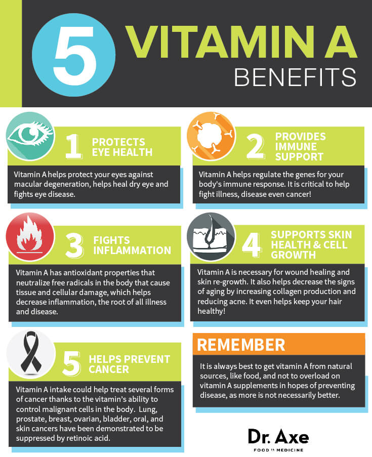 Vitamin-A-Benefits.jpg